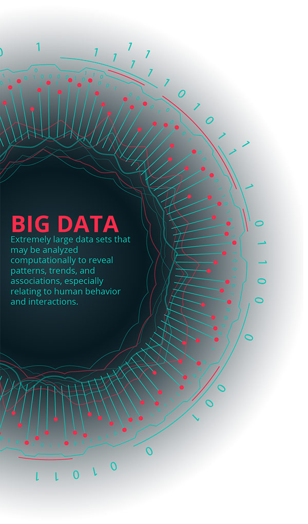 Text: Big Data, Extremely large data sets that may be analyzed computationally to reveal patters, trends, and associations, especially relating to human behavior and interactions. Image: Circular graphic representation of data