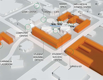 Link to Campus Housing Master Plans article