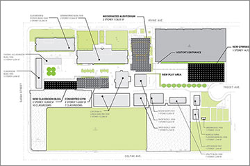 Reed Middle School Master Plan, Link to project page
